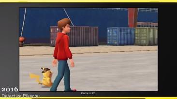 Эволюция Pokemon 1996-2018