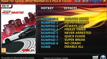 Need for Speed - Most Wanted (2012): Трейнер/Trainer (+8) [1.5] {FLiNG}