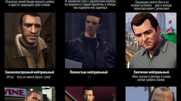 Характеры главных героев