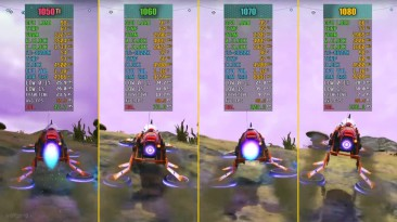 No Man's Sky - GTX 1050 Ti vs. GTX 1060 vs. GTX 1070 vs. GTX 1080
