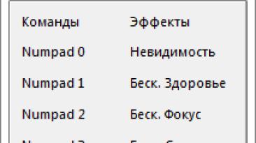 Thief: Трейнер/Trainer (+4) [1.7 build 4158.21] (x64) {-Al-ex-}