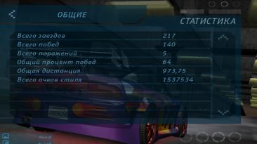Need for Speed: Underground: Сохранение/SaveGame (Карьера полностью пройдена)