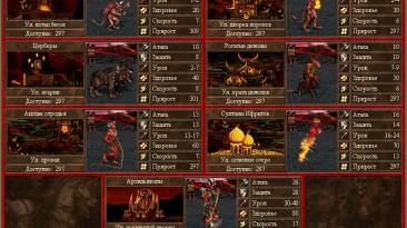 Heroes of Might and Magic 3: The Restoration of Erathia: Чит-Мод/Cheat-Mode (Хакнутый Инферно)