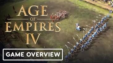 Age of Empires IV будут фракции Священной Римской Империи и Руси