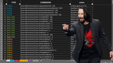 """Cyberpunk 2077 """"Хэш-список категорийных элементов"""" v 4.8"""