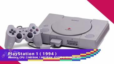 Эволюция PlayStation 1994 - 2018