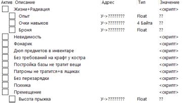 Chernobylite: Таблица для Cheat Engine [UPD: GOG v.42800] {partizan0104}