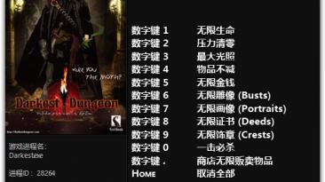 Darkest Dungeon: Трейнер/Trainer (+11) [13287 - 23848] {FLiNG}