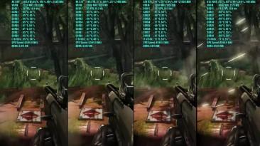 Crysis 3 RX 580 8GB - RX-570 4GB - RX-480 8GB - RX-470 4GB - GTX 1060 6GB и GTX 970