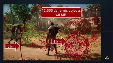 Как работает графика Assassin's Creed Origins