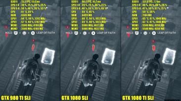 Assassin's Creed Syndicate GTX 1080 TI SLI Vs GTX 1080 SLI Vs GTX 980 TI SLI Частота кадров/Сравнение