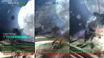 "Bayonetta ""Тест производительности Xbox One Back-Compat vs Xbox 360/Wii U/PS3"""