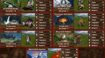 """Heroes of Might and Magic 3 """"Мод Правильное Сопряжение для МоР 2.1"""""""