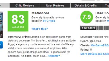 В регистр Steam была добавлена Brutal Legend
