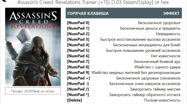 Assassin's Creed: Revelations: Трейнер/Trainer (+15) [1.03 Steam/Uplay] {hex}