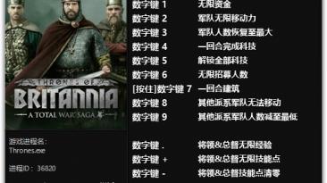 Total War Saga: Thrones of Britannia: Трейнер/Trainer (+11) [1.0 - 1.3.0] {FLiNG}
