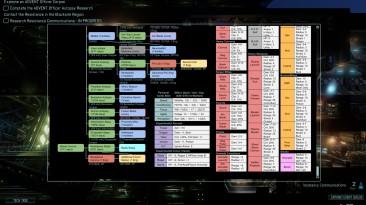 """XCOM 2: """"Tech Tree"""" [Дерево исследований]"""