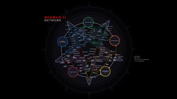 "Diablo 2: Resurrected ""Компендиум"""