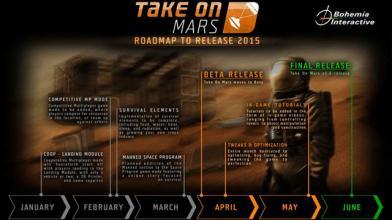 Бета Take on Mars ожидается в апреле