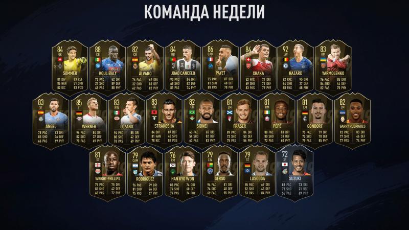 Каждую неделю EA Sports составляет «Команду недели» — она состоит из игроков, которые лучше всего отличись в реальном футболе. Усиленные карточки с такими футболистами можно найти в паках в течении недели.