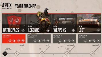 Respawn опубликовала дорожную карту обновлений для Apex Legends