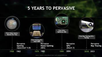 """NVIDIA: """"Первая ААА-игра, требующая видеокарту с трассировкой лучей, будет выпущена в 2023 году"""""""