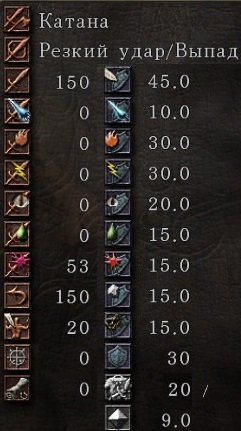 Скриншот с характеристиками из игры не прокачанное