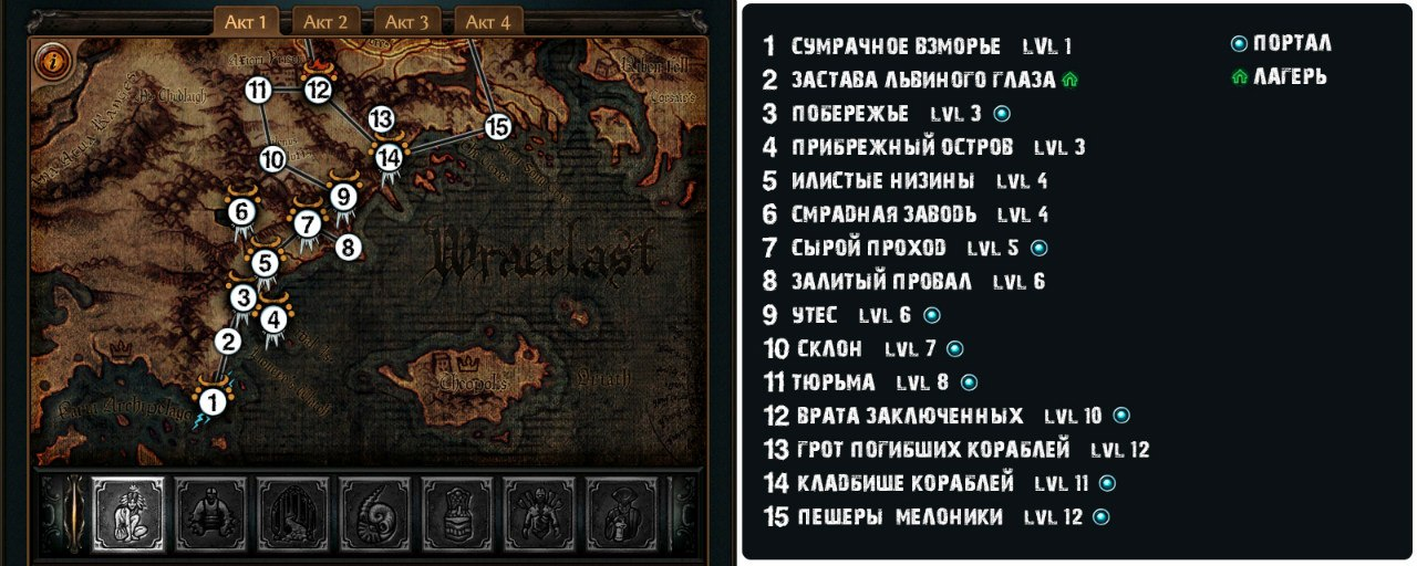 r-t88gRhS90.jpg - Path of Exile