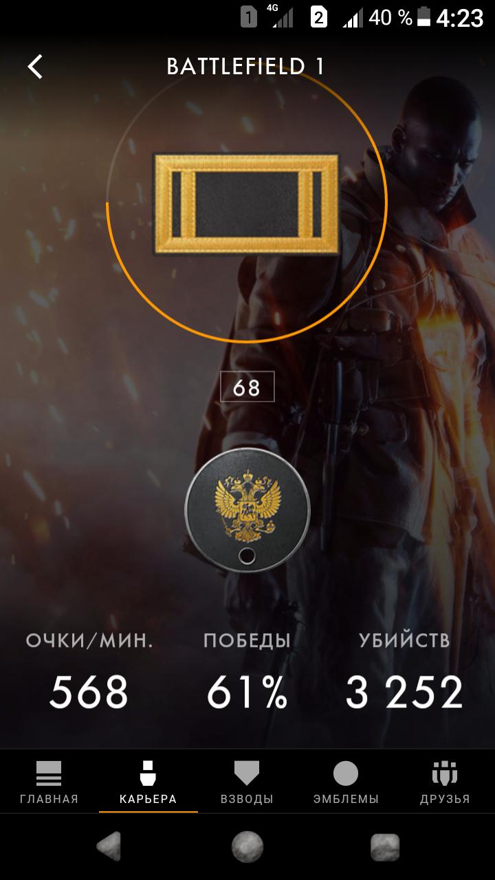 Карьера - Battlefield 1 Карьера статистика