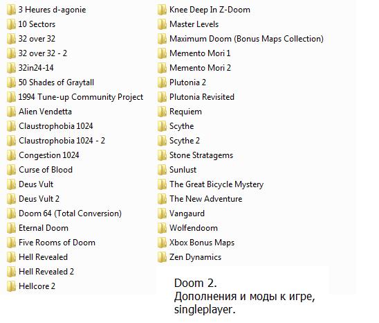 Карты, дополнения к игре Doom 2, для сингла - Doom 2: Hell on Earth Карта