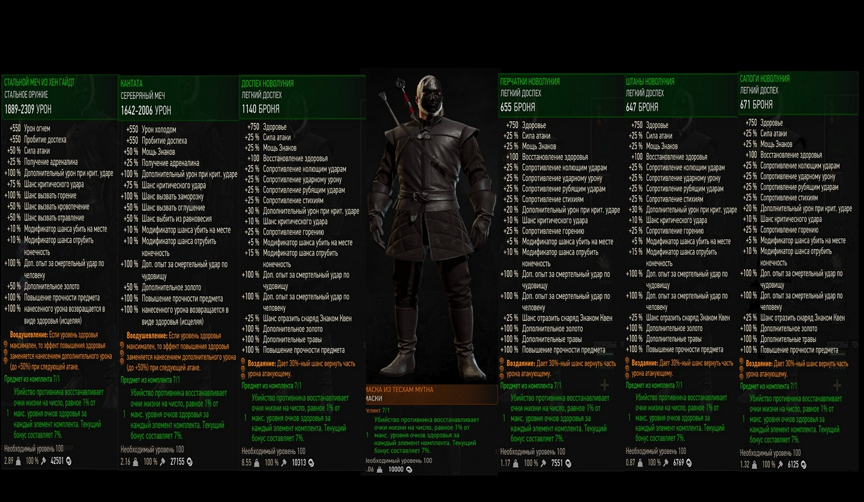 Сет  вампиров.jpg - Witcher 3: Wild Hunt, the