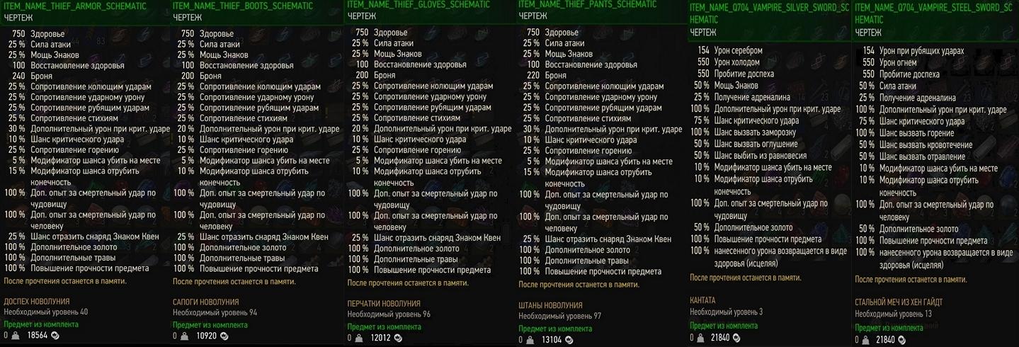 Чертежи сета Новолуния.jpg - Witcher 3: Wild Hunt, the