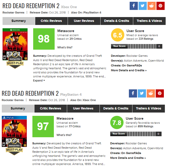 RDR2 65 Metacritic.png - Red Dead Redemption 2
