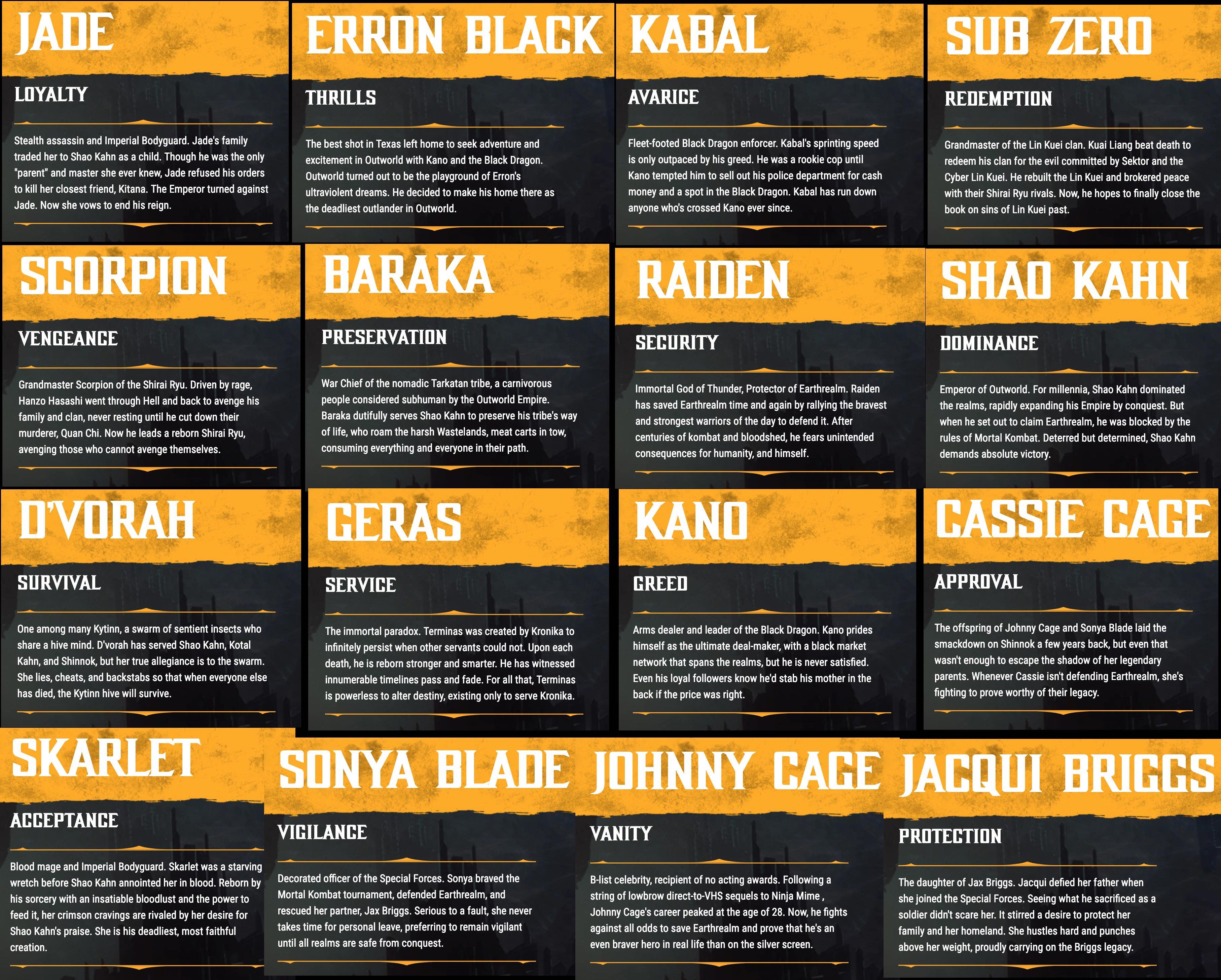 Биографии персонажей - Mortal Kombat 11