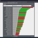 Assassin's Creed: Valhalla тест производительности