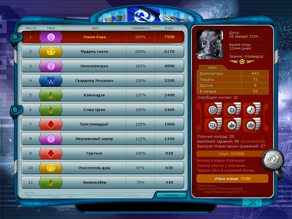 рекорд - Space Rangers 2: Dominators