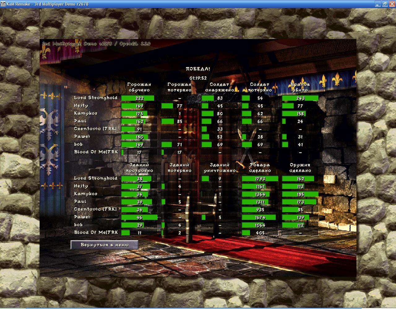oasis 4x4 stata.JPG - Knights & Merchants: The Peasants Rebellion