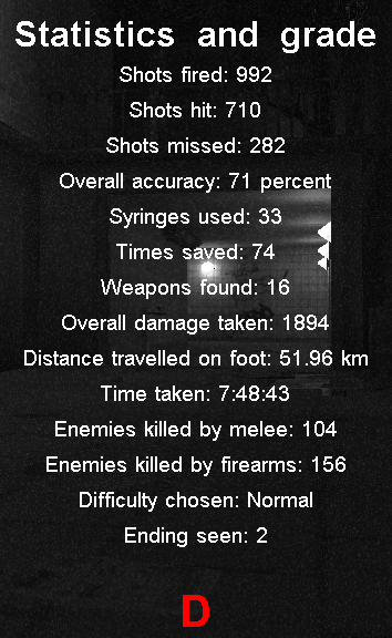 Статистика - Half-Life