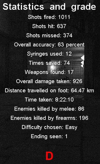 Статистика первого прохождения - Half-Life