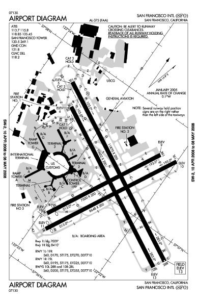 FlightAware_SFO_APD_AIRPORT DIAGRAM.png - Grand Theft Auto: San Andreas