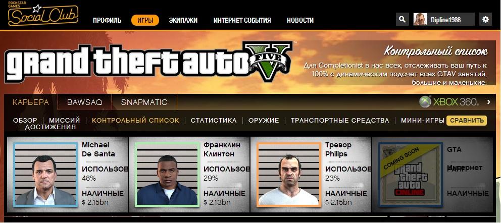максимум - Grand Theft Auto 5