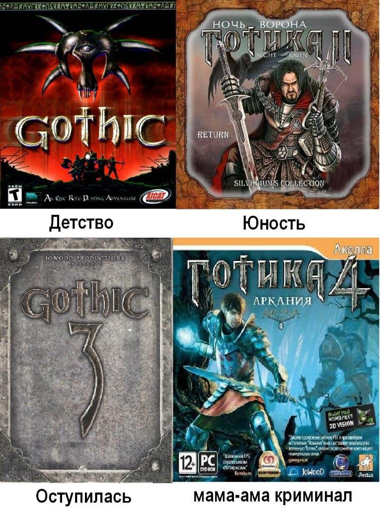 вечная игра - Gothic
