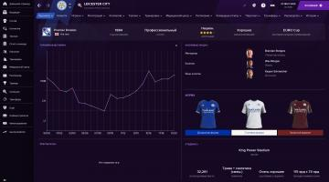Скриншот Football Manager 2021