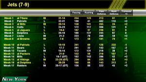 миниатюра скриншота Football Mogul 2007