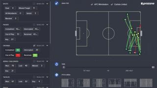 Скриншоты  игры Football Manager 2016