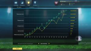 миниатюра скриншота Football Tactics