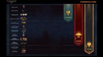Скриншот Tyranny