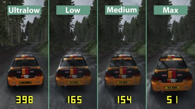 DiRT Rally - PC Сравнение Low vs. Medium vs. Maximum