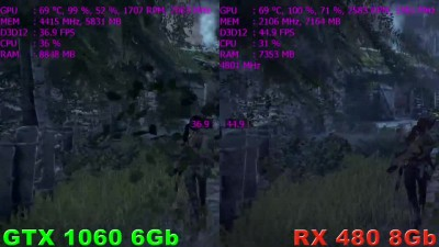 GTX 1060 6Gb vs RX 480 8Gb в Rise of the Tomb Raider