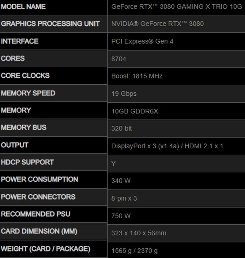 Asus пока единственная решилась разгонять память у GeForce RTX 3080. А MSI сильнее всех разгоняет GPU